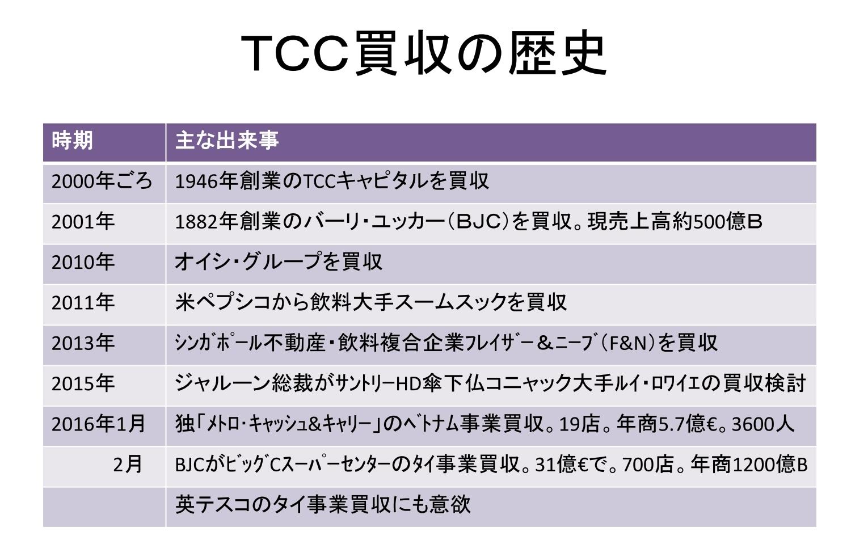 TCC buy